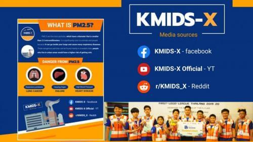 KMIDS Academic Competition 1